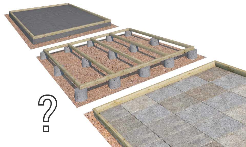 Welches Fundament fürs Gartenhaus?
