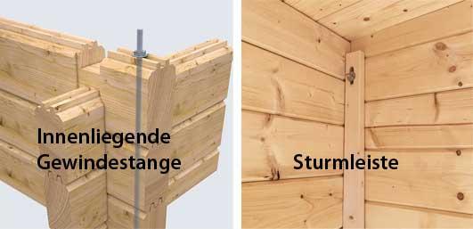 Sturmsicherungen